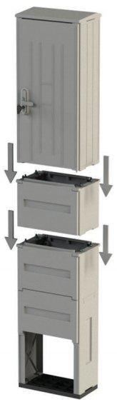SE CBCA Шкаф автоматики для систем коммерческого учета энергоресурсов